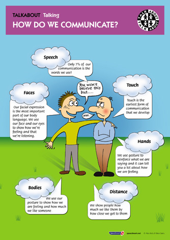 Talkabout Talking - How Do We Communicate?